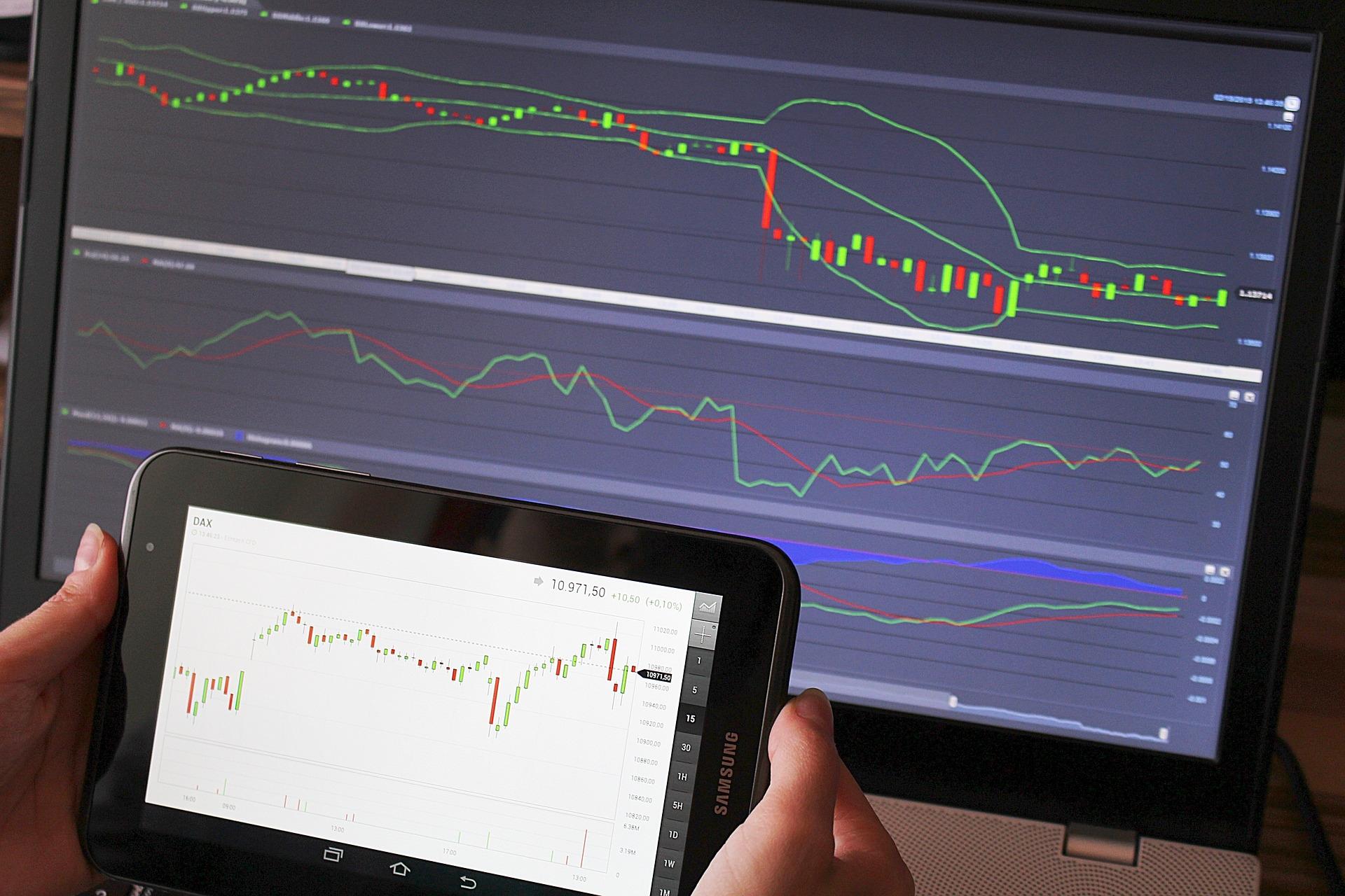 Trendy przyjaciółmi inwestorów