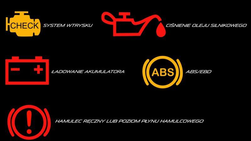 ABC kontrolek
