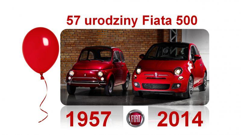 urodziny Fiata 500