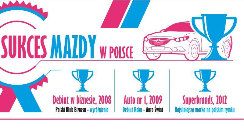 Czy Mazda to dobry wybór